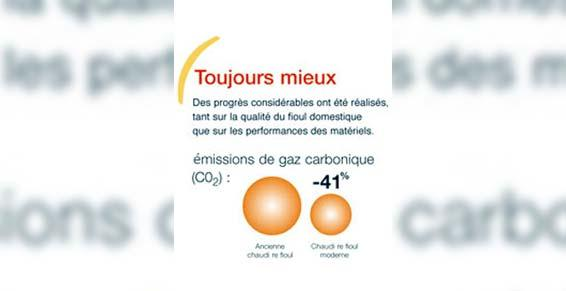 fioul combustibles - document