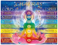 33614-chakras